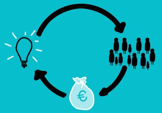 Qu'est-ce qu'une plateforme de crowdfunding